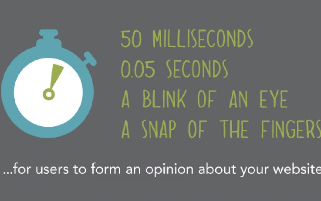 It takesabout 50 milliseconds(that's 0.05 seconds) forguests to form an opinion about your website