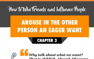 Arouse in the Other Person an Eager Want – Chapter 3