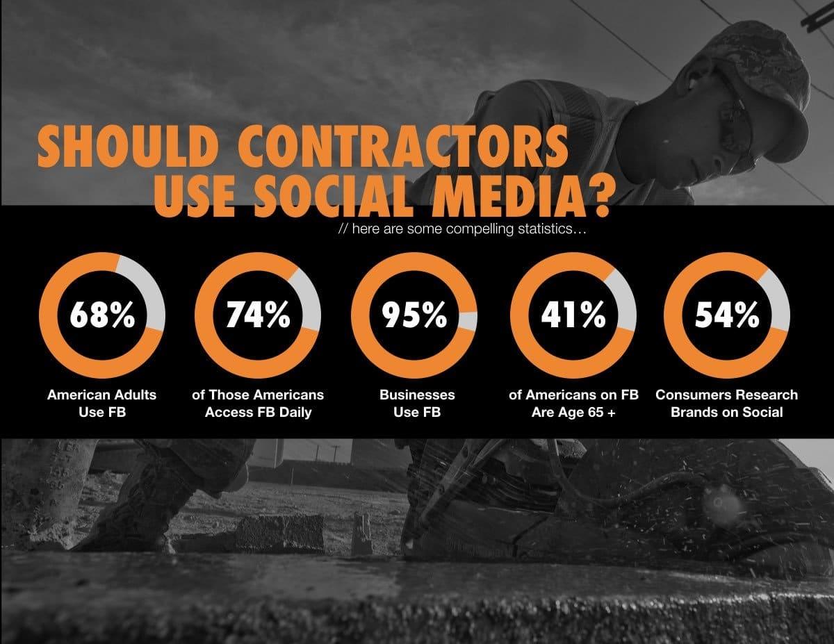 Contractor Social Media
